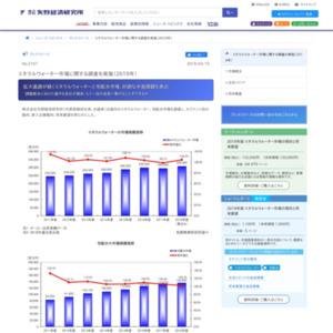 ミネラルウォーター市場に関する調査を実施(2019年)