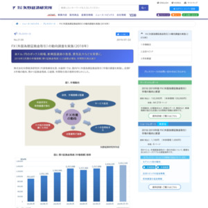 FX(外国為替証拠金取引)の動向調査を実施(2018年)