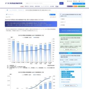 次世代住宅関連主要設備機器市場に関する調査を実施(2019年)
