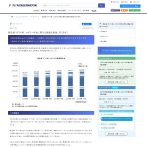 商品券・ギフト券/eギフト市場に関する調査を実施(2019年)