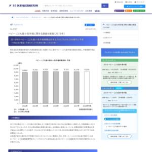 ベビー・こども服小売市場に関する調査を実施(2019年)