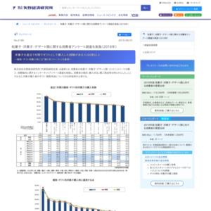 和菓子・洋菓子・デザート類に関する消費者アンケート調査を実施(2018年)