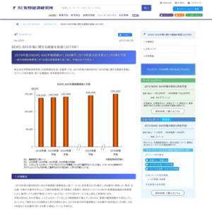 BEMS・BAS市場に関する調査を実施(2019年)