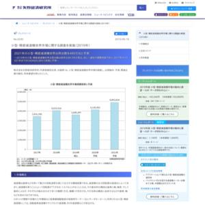 小型・精密減速機世界市場に関する調査を実施(2019年)