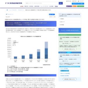 中国のADAS/自動運転用センサ市場に関する調査を実施(2019年)
