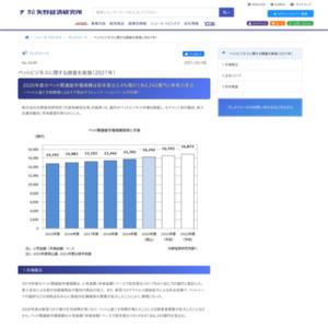 ペットビジネスに関する調査を実施(2021年)