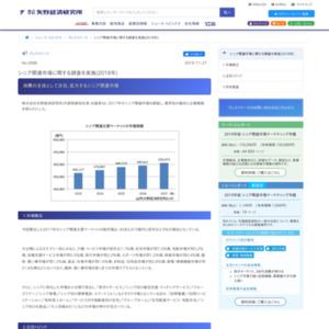 シニア関連市場に関する調査を実施(2018年)