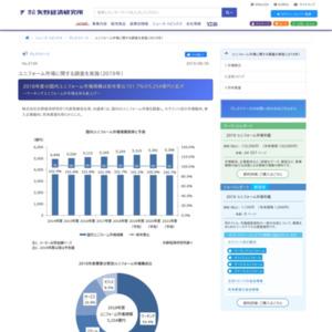 ユニフォーム市場に関する調査を実施(2019年)
