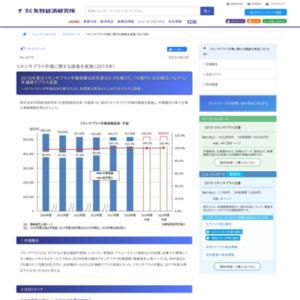 リネンサプライ市場に関する調査を実施(2019年)