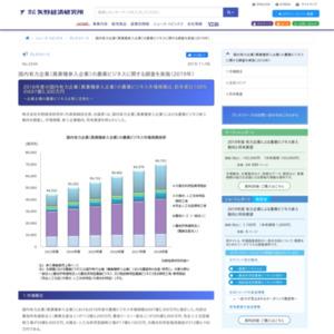 国内有力企業(異業種参入企業)の農業ビジネスに関する調査を実施(2019年)