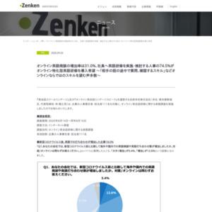 オンライン英語商談の増加率は31.0%