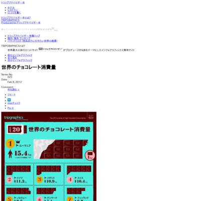 遊漁船 TAISEI