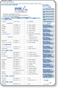 東京都多摩地区第二次保健医療圏:北多摩北部の病院情報、有床診療所情報